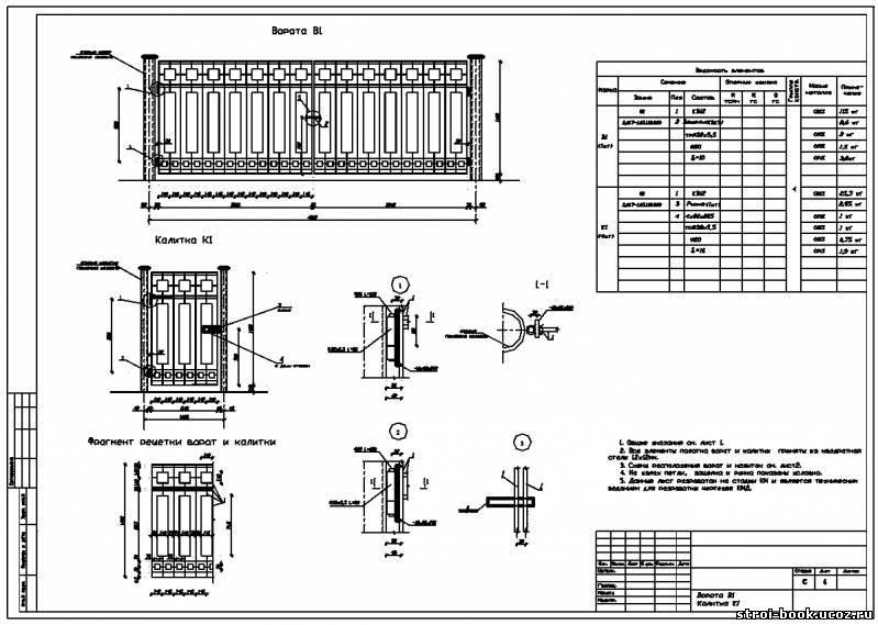 Чертеж ворот металлических дм ком автоматические ворота